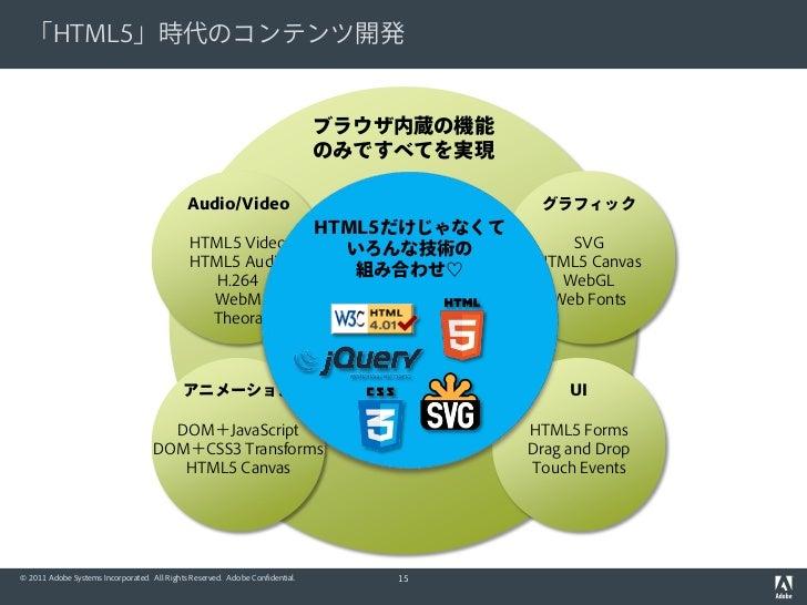 「HTML5」時代のコンテンツ開発                                                                              ブラウザ内蔵の機能                  ...