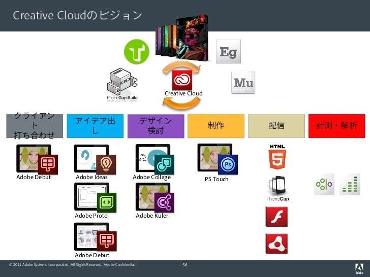 Creative Cloudのビジョン                                                                                     a                 ...