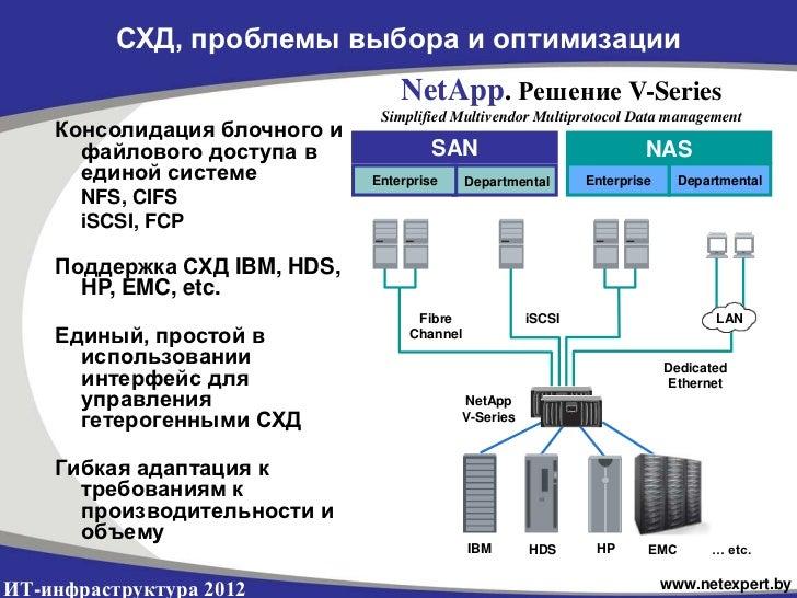 СХД, проблемы выбора и оптимизации                                  NetApp. Решение V-Series                              ...