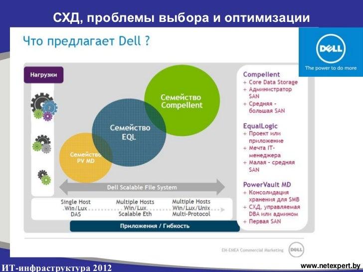 СХД, проблемы выбора и оптимизацииИТ-инфраструктура 2012                    www.netexpert.by