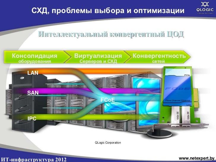 СХД, проблемы выбора и оптимизации              Интеллектуальный конвергентный ЦОД   Консолидация          Виртуализация  ...