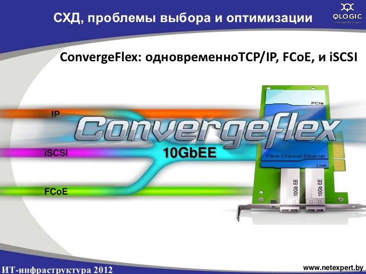 СХД, проблемы выбора и оптимизации           ConvergeFlex: одновременноTCP/IP, FCoE, и iSCSI         IP        iSCSI      ...