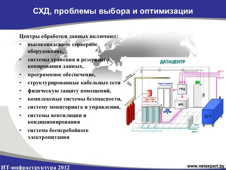 СХД, проблемы выбора и оптимизации     Центры обработки данных включают:     • высоконадежное серверное       оборудование...