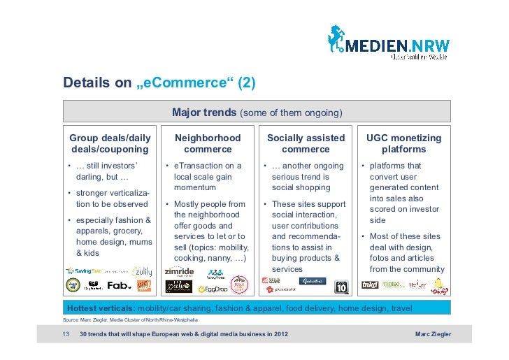 """Details on """"eCommerce"""" (2)                                                 Major trends (some of them ongoing)     Group d..."""