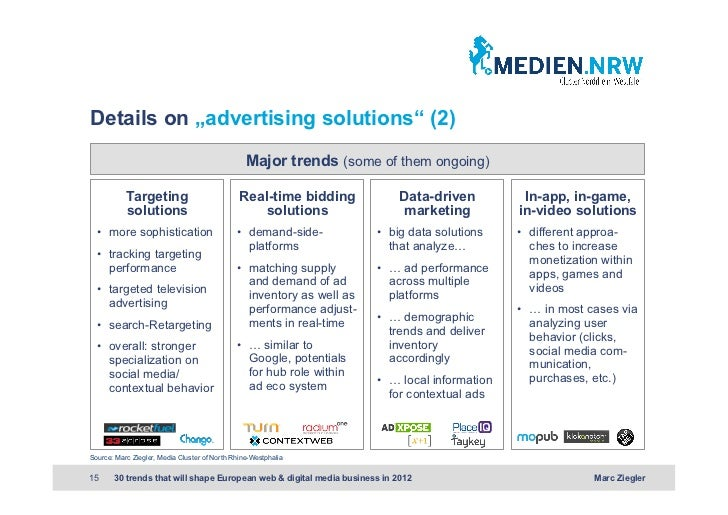 """Details on """"advertising solutions"""" (2)                                                 Major trends (some of them ongoing)..."""