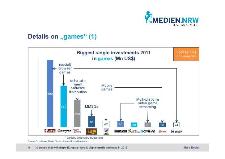 "Details on ""games"" (1)                                                Biggest single investments 2011                     ..."