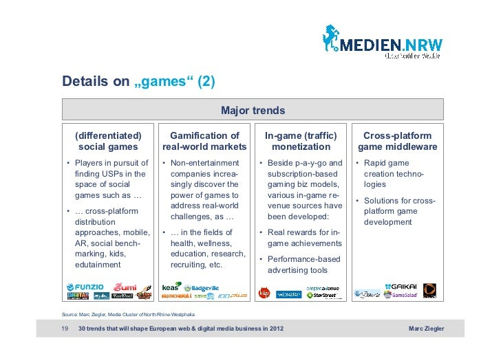 """Details on """"games"""" (2)                                                                Major trends      (differentiated)  ..."""