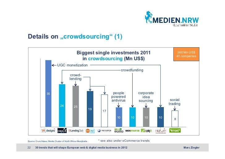 "Details on ""crowdsourcing"" (1)                                                Biggest single investments 2011             ..."