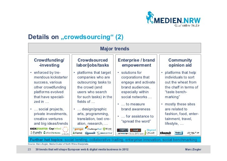 "Details on ""crowdsourcing"" (2)                                                                Major trends     Crowdfundin..."