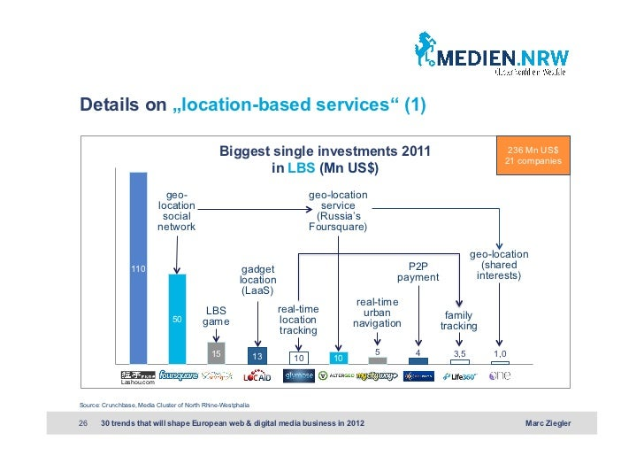 """Details on """"location-based services"""" (1)                                                Biggest single investments 2011   ..."""