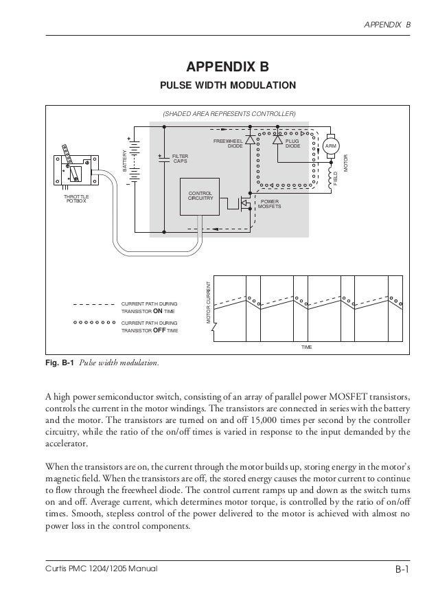 manual de controlador dc da curtis 48 638 curtis 1204 controller wiring diagram dolgular com curtis 1204 controller wiring diagram at readyjetset.co
