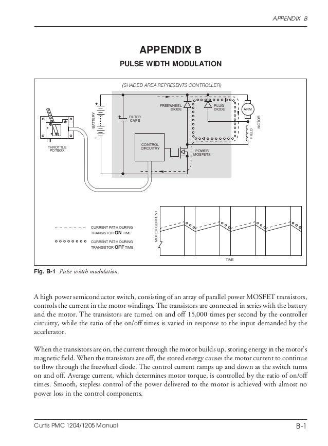 curtis 1206 wiring diagram 26 wiring diagram images