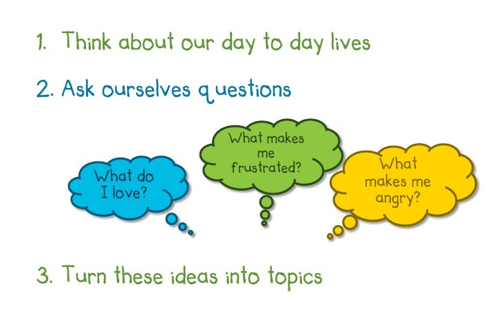 Brainstorm topics for persuasive essays