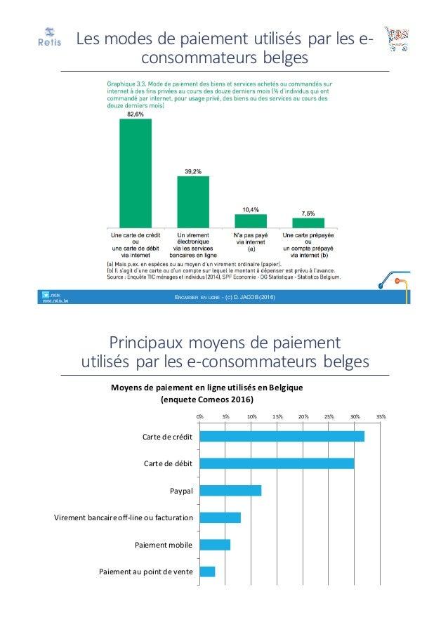 Paiement en ligne les diff rentes solutions choix psp - Paypal paiement differe ...