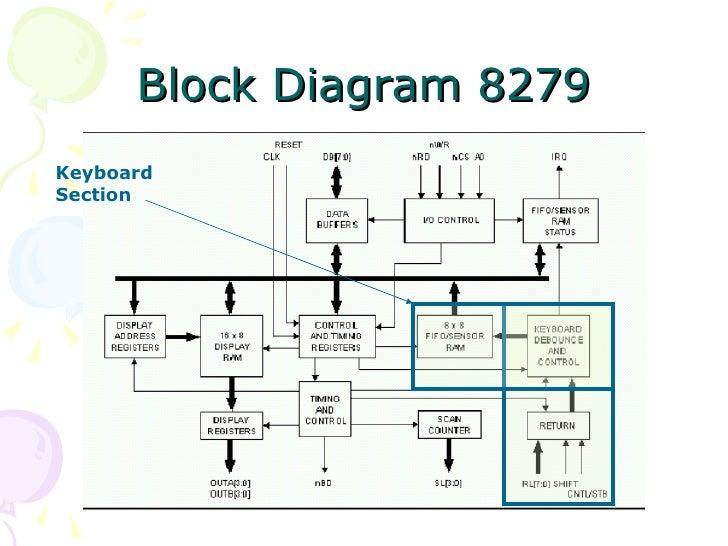 block diagram of keyboard  zen diagram, wiring diagram