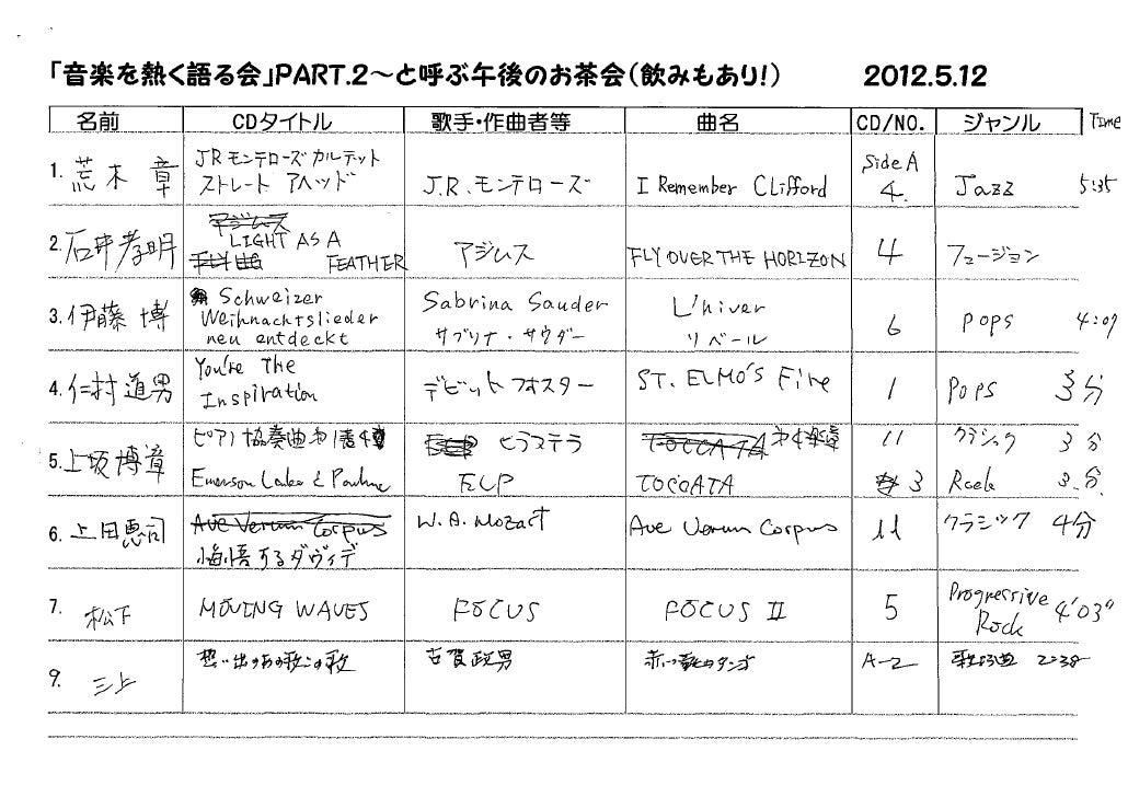 120512音熱会お茶会part2資料