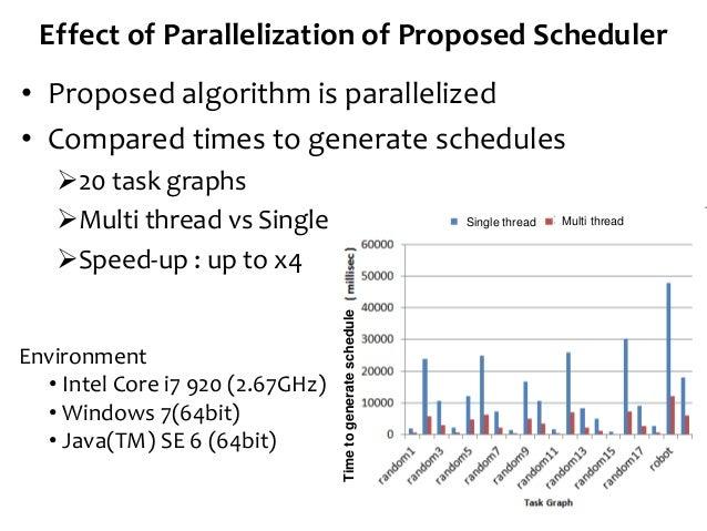 Slides) Task scheduling algorithm for multicore processor