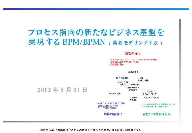 プロセス指向 の新 たなビジネス基盤 を実現 する BPM/BPMN (業務 モデリング手法)                                       経営の強化                              ・...