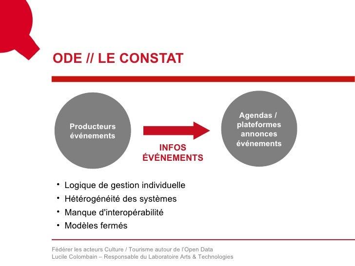 ODE // LE CONSTAT                                                                     Agendas /      Producteurs          ...
