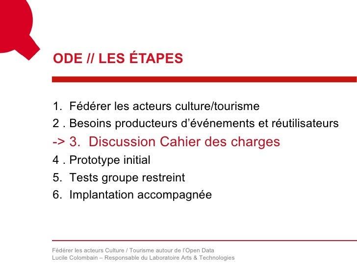 ODE // LES ÉTAPES1. Fédérer les acteurs culture/tourisme2 . Besoins producteurs d'événements et réutilisateurs-> 3. Discus...