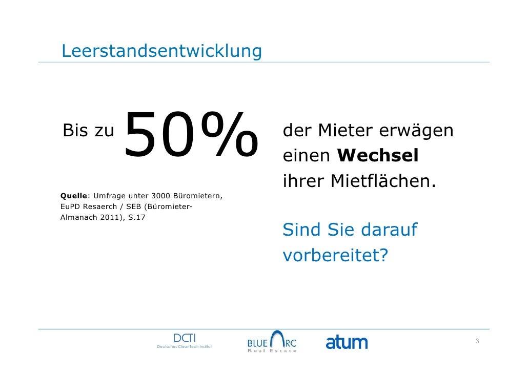 LeerstandsentwicklungBis zu              50%                                     der Mieter erwägen                       ...
