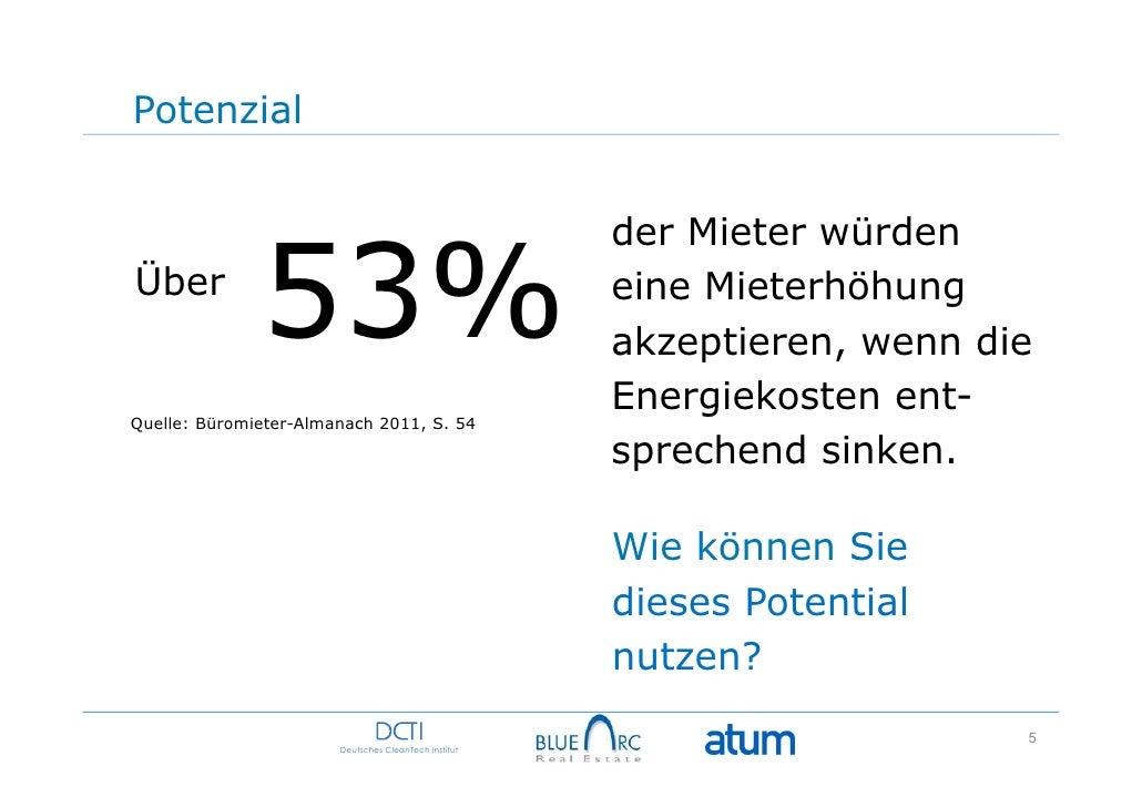 Potenzial              53%                                                      der Mieter würdenÜber                     ...