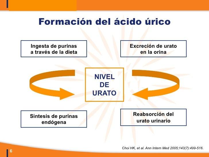 te blanco y acido urico sintomas de acido urico alto en ninos dietas para bajar el acido urico