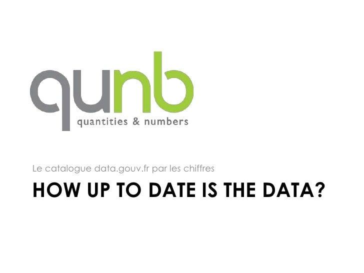 Le catalogue data.gouv.fr par les chiffresHOW UP TO DATE IS THE DATA?