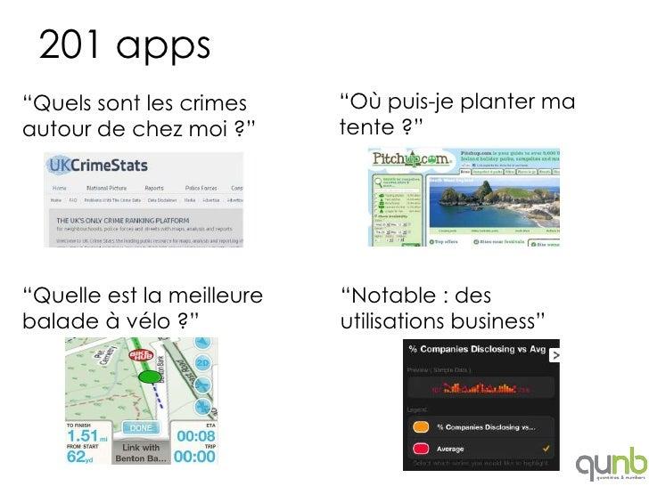 """201 apps""""Quels sont les crimes     """"Où puis-je planter maautour de chez moi ?""""      tente ?""""""""Quelle est la meilleure   """"No..."""