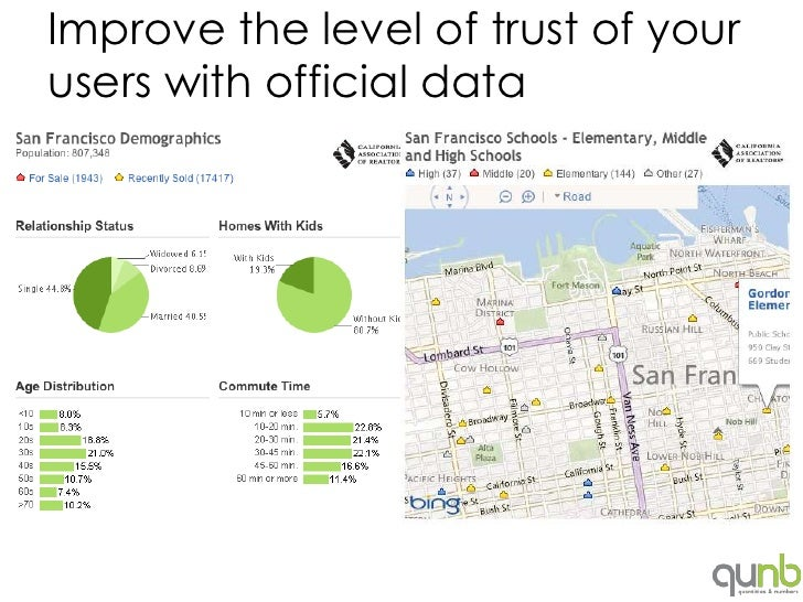 Improve the level of trust of yourusers with official data