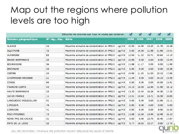 """Map out the regions where pollutionlevels are too highJeu de données : niveaux de pollution ayant dépassé les seuils d""""ale..."""