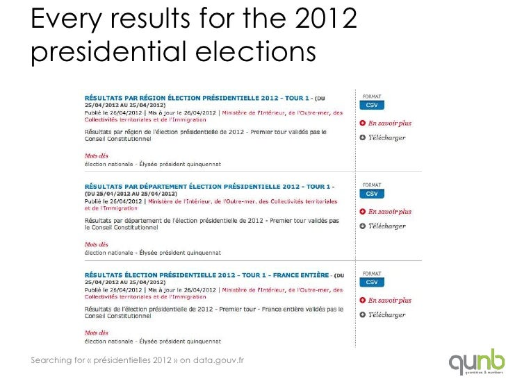 Every results for the 2012presidential electionsSearching for « présidentielles 2012 » on data.gouv.fr