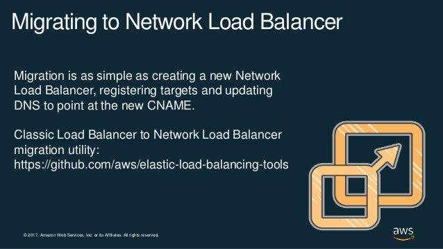 Elastic Load Balancing Deep Dive - AWS Online Tech Talk