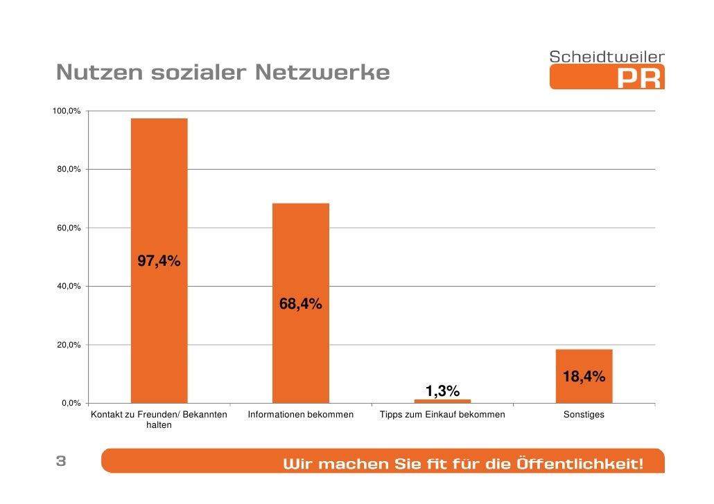 Umfrage zur Facebook Werbung 2012 Slide 3