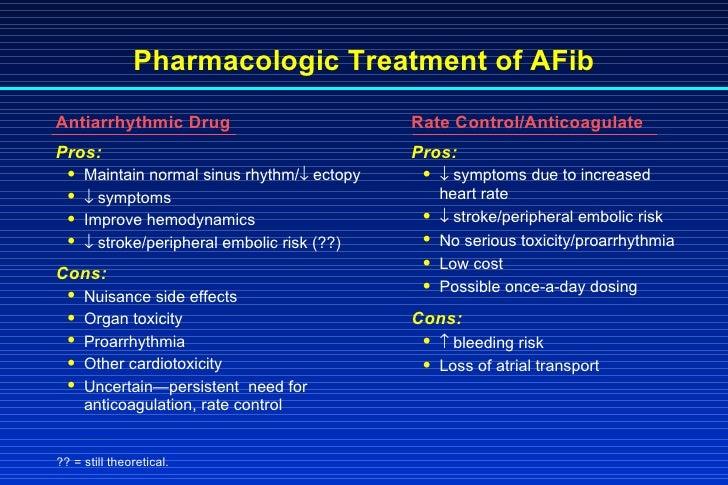 Pharmacologic Treatment of AFib <ul><li>Antiarrhythmic Drug </li></ul><ul><li>Pros: </li></ul><ul><ul><li>Maintain normal ...