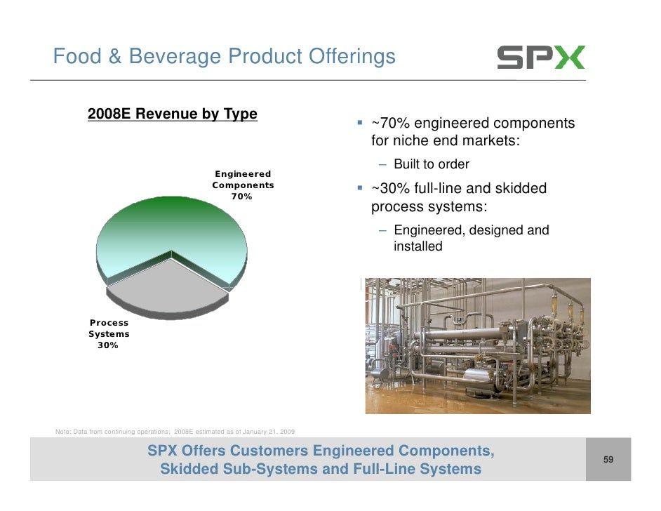 spx investor meeting engineered solutions 58 59