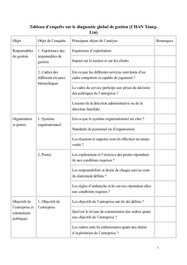 Tableau d'enquête sur le diagnostic global de gestion (CHAN Xiang-  Lin)  Objet Objet de l'enquête Principaux objets de l'...