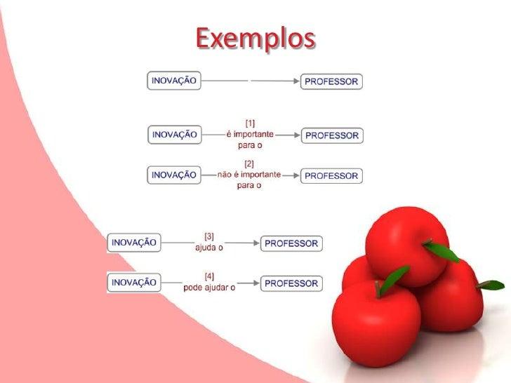 Exemplos de adjetivos
