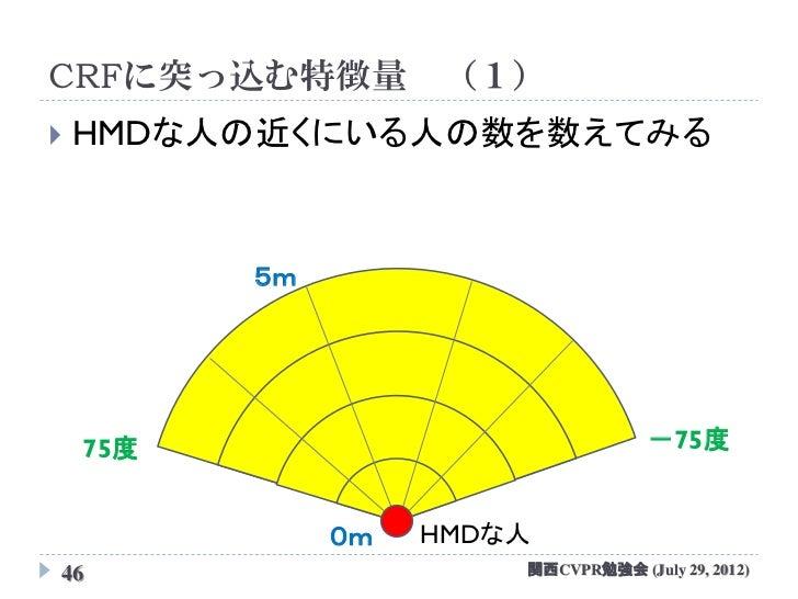 関西CVPR勉強会 2012.7.29