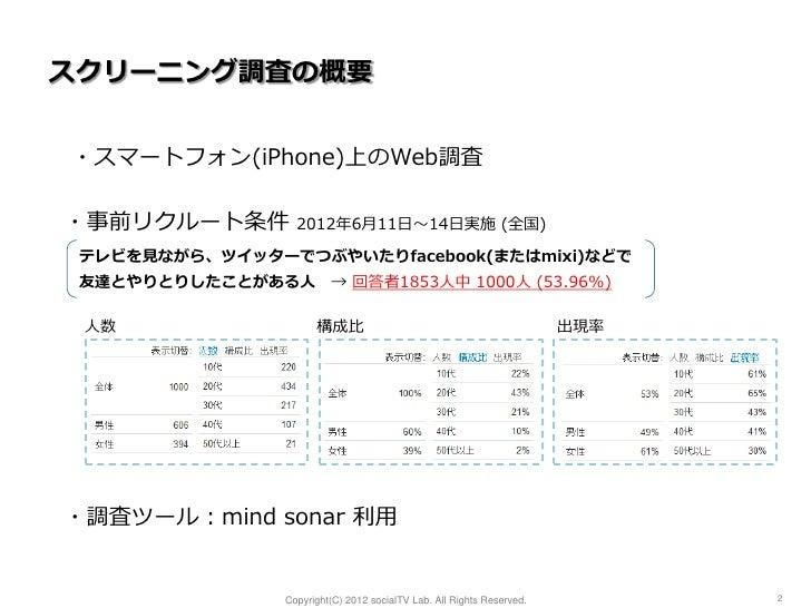 スクリーニング調査の概要・スマートフォン(iPhone)上のWeb調査・事前リクルート条件         2012年6月11日~14日実施 (全国) テレビを見ながら、ツイッターでつぶやいたりfacebook(またはmixi)などで 友達とや...