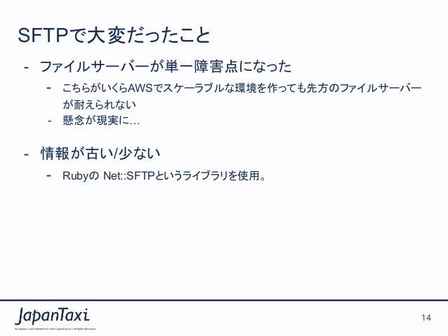 Proprietary and Confidential ©2017 JapanTaxi, Inc.All Rights Reserved 14 SFTPで大変だったこと - ファイルサーバーが単一障害点になった - こちらがいくらAWSで...