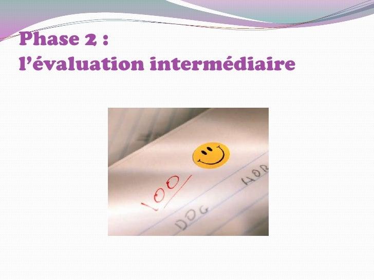 Phase 3 : Evaluation finale en présentiel Objectifs de l'évaluation finale sur une séance de  3 heures 30 :   Faire le p...