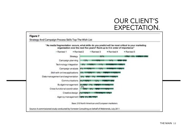 OUR CLIENT'S EXPECTATION.  THE MAIN 12