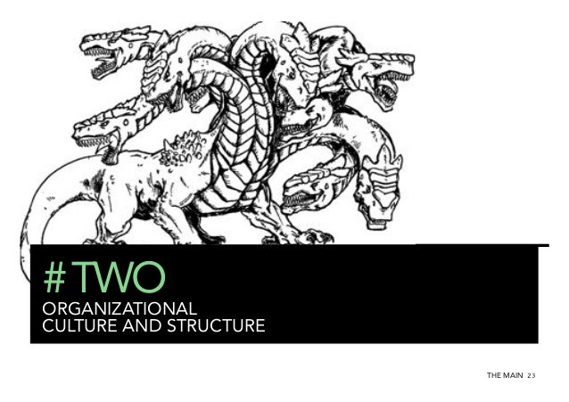 # TWO  ORGANIZATIONAL CULTURE AND STRUCTURE THE MAIN 23