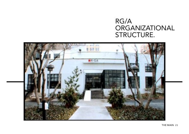 RG/A ORGANIZATIONAL STRUCTURE.  THE MAIN 25
