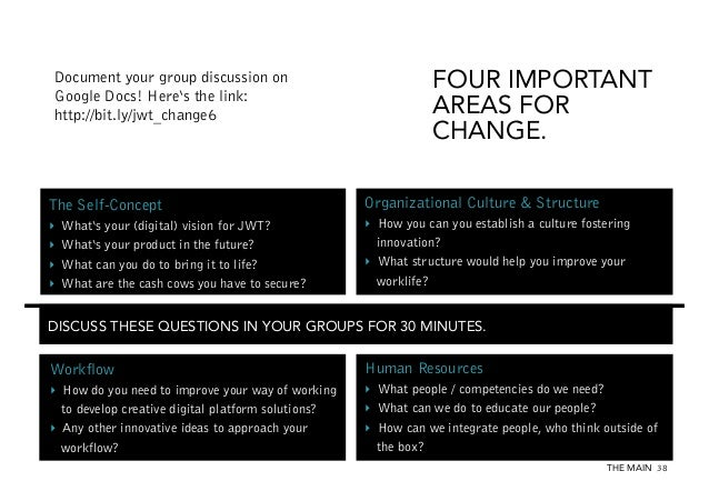 Document your group discussion on Google Docs! Here's the link: http://bit.ly/jwt_change6  FOUR IMPORTANT AREAS FOR CHANGE...