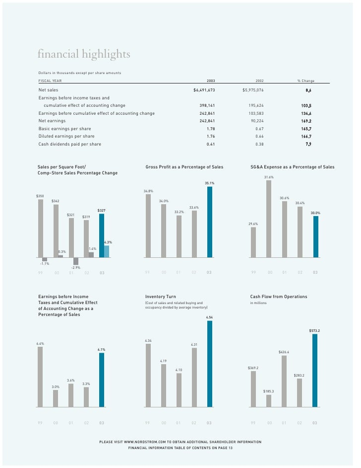 Financial report summary nordstrom