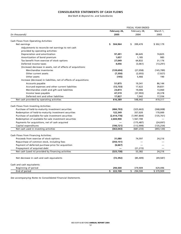 Bed Bath And Beyond Financial Statements