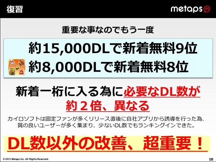 復習                                          重要な事なのでもう一度                     約15,000DLで新着無料9位                     約8,000DLで...