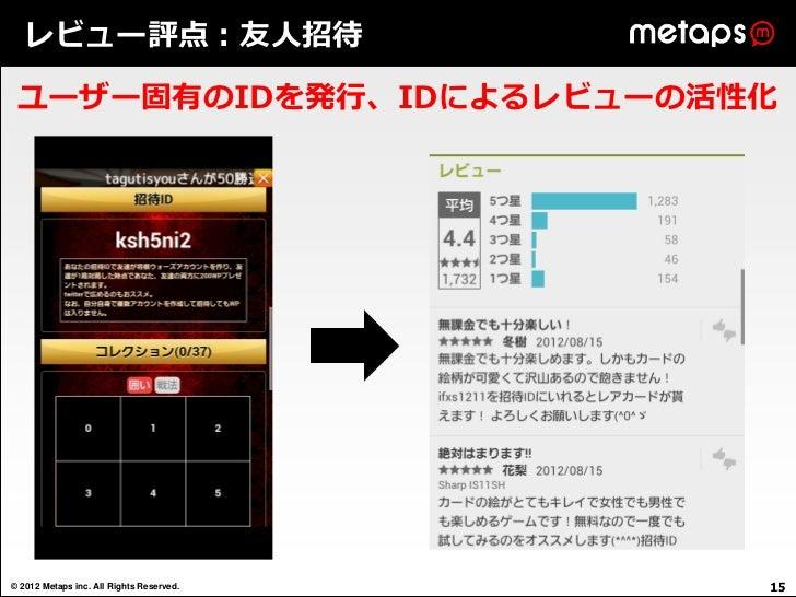 レビュー評点:友人招待 ユーザー固有のIDを発行、IDによるレビューの活性化© 2012 Metaps inc. All Rights Reserved.   15